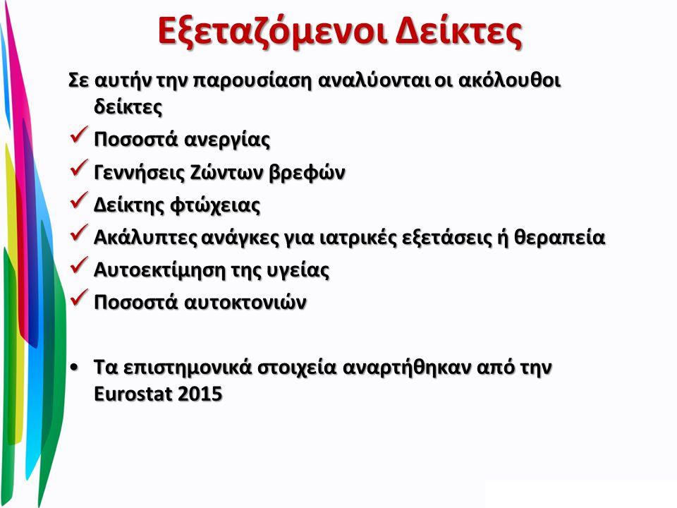 Ρυθμός αύξησης του πραγματικού ΑΕΠ ( Real GDP growth rate ) Eurostat 2015