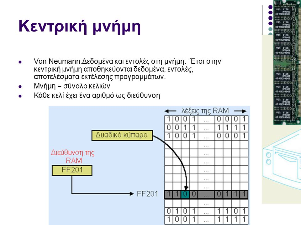 Κεντρική μνήμη Von Neumann:Δεδομένα και εντολές στη μνήμη.