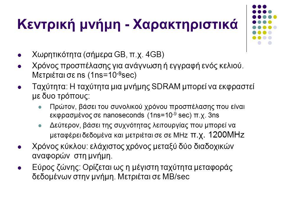 Κεντρική μνήμη - Χαρακτηριστικά Χωρητικότητα (σήμερα GB, π.χ.