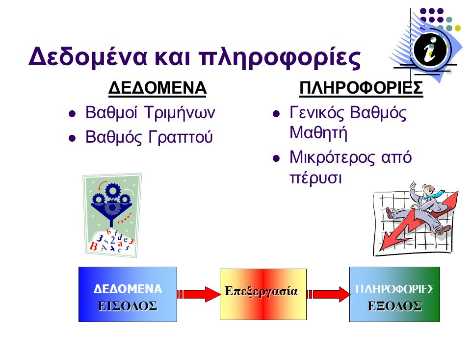Μονάδα Ε/Ε Υπεύθυνη για την επικοινωνία του κεντρικού μέρους με το σύνολο των περιφερειακών συσκευών.