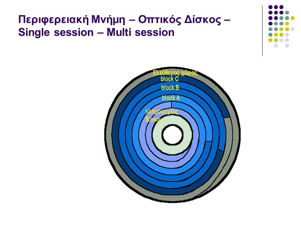 Περιφερειακή Μνήμη – Οπτικός Δίσκος – Single session – Multi session
