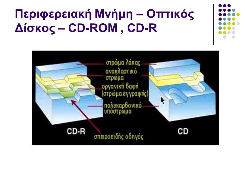 Περιφερειακή Μνήμη – Οπτικός Δίσκος – CD-ROM, CD-R