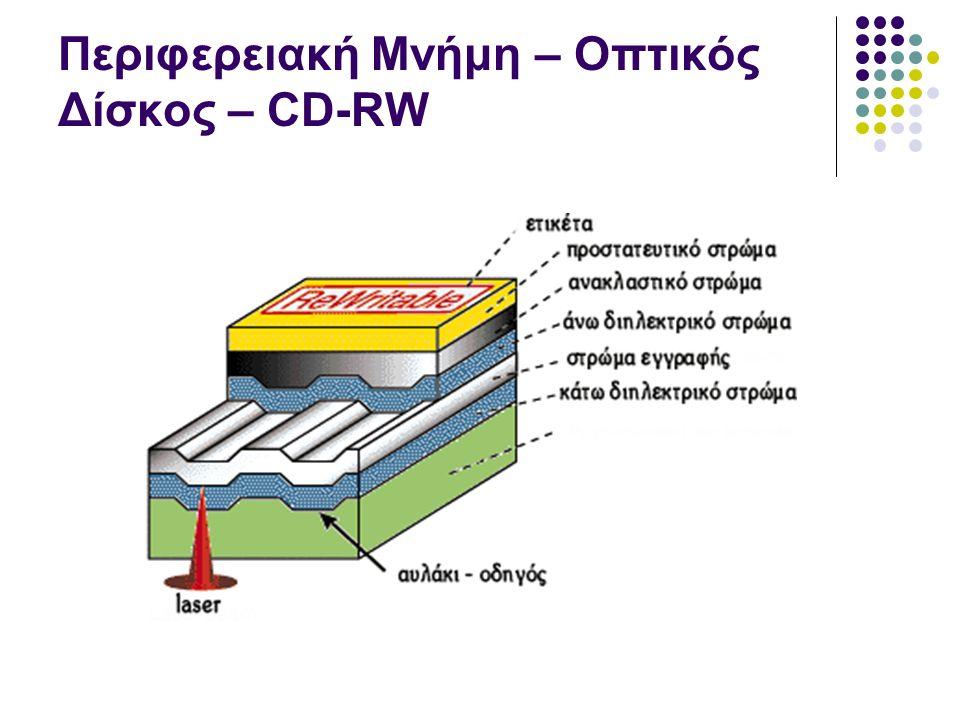 Περιφερειακή Μνήμη – Οπτικός Δίσκος – CD-RW