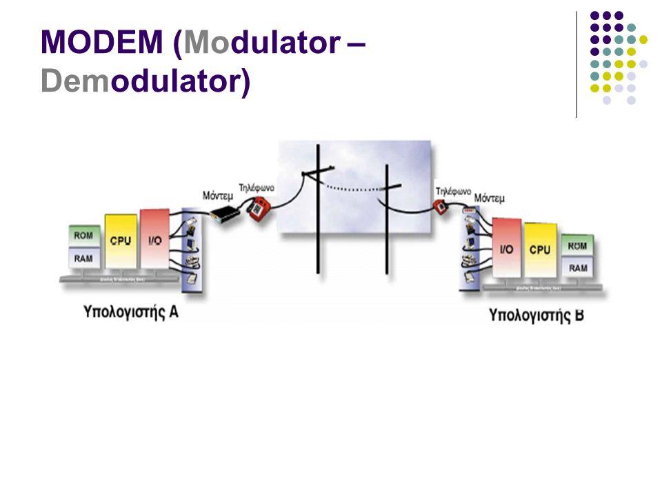MODEM (Modulator – Demodulator)