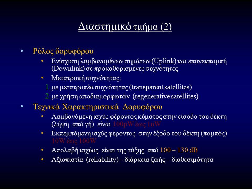 Διαστημικό τμήμα (2) Ρόλος δορυφόρου Ενίσχυση λαμβανομένων σημάτων (Uplink) και επανεκπομπή (Downlink) σε προκαθορισμένες συχνότητες Μετατροπή συχνότη