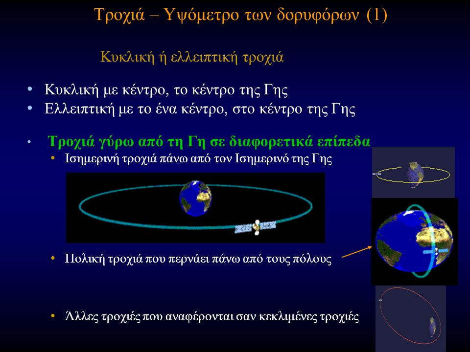 Κυκλική με κέντρο, το κέντρο της Γης Ελλειπτική με το ένα κέντρο, στο κέντρο της Γης Τροχιά γύρω από τη Γη σε διαφορετικά επίπεδα Ισημερινή τροχιά πάνω από τον Ισημερινό της Γης Πολική τροχιά που περνάει πάνω από τους πόλους Άλλες τροχιές που αναφέρονται σαν κεκλιμένες τροχιές Τροχιά – Υψόμετρο των δορυφόρων (1) Κυκλική ή ελλειπτική τροχιά