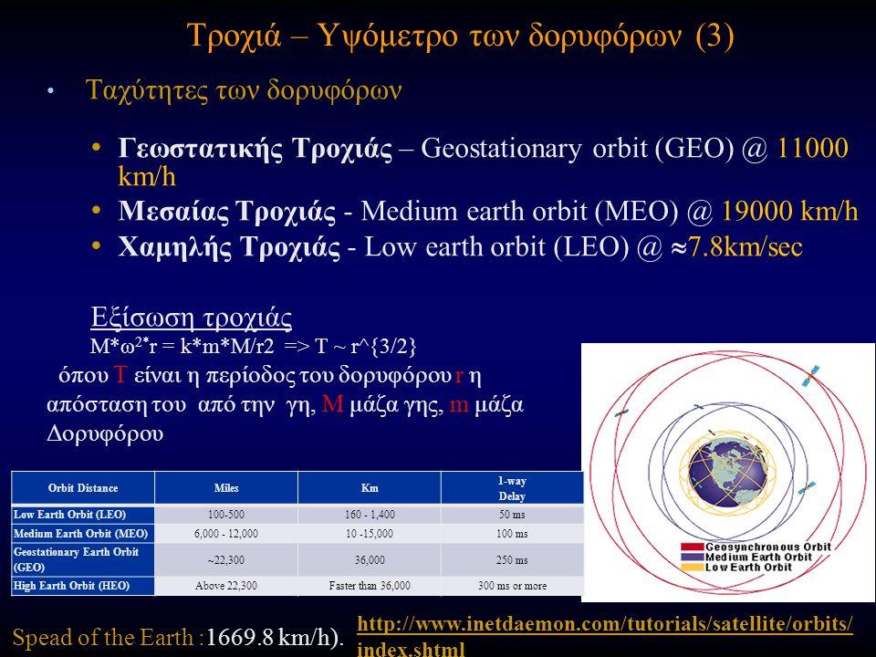 Τροχιά – Υψόμετρο των δορυφόρων (3) Ταχύτητες των δορυφόρων Γεωστατικής Τροχιάς – Geostationary orbit (GEO) @ 11000 km/h Μεσαίας Τροχιάς - Medium earth orbit (MEO) @ 19000 km/h Χαμηλής Τροχιάς - Low earth orbit (LEO) @  7.8km/sec Εξίσωση τροχιάς M*ω 2* r = k*m*M/r2 => T ~ r^{3/2} όπου Τ είναι η περίοδος του δορυφόρου r η απόσταση του από την γη, Μ μάζα γης, m μάζα Δορυφόρου Spead of the Earth :1669.8 km/h).