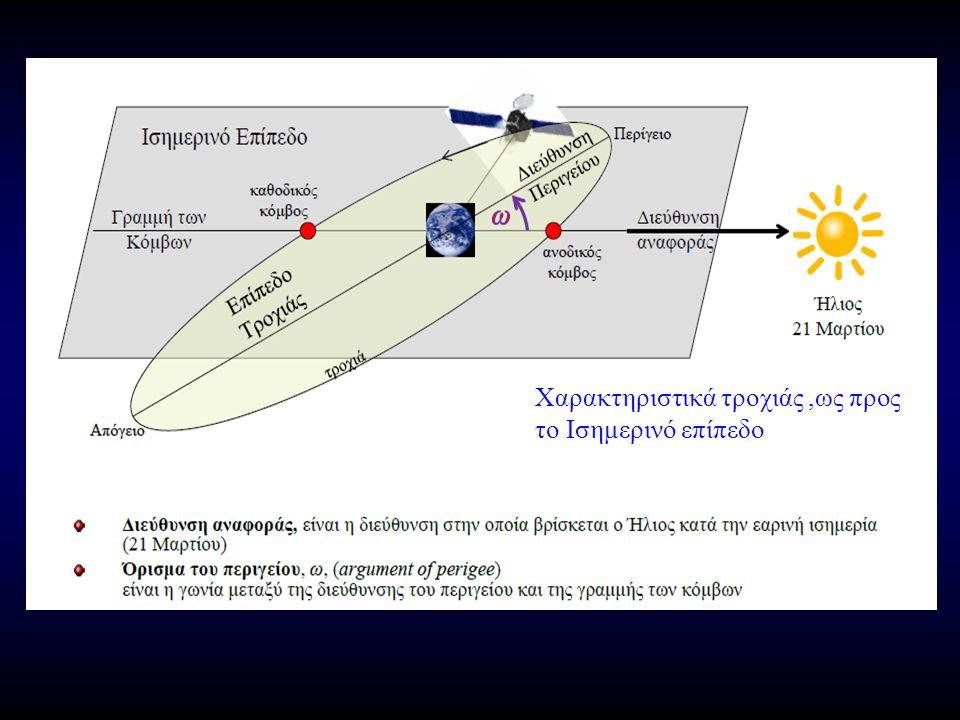 Χαρακτηριστικά τροχιάς,ως προς το Ισημερινό επίπεδο
