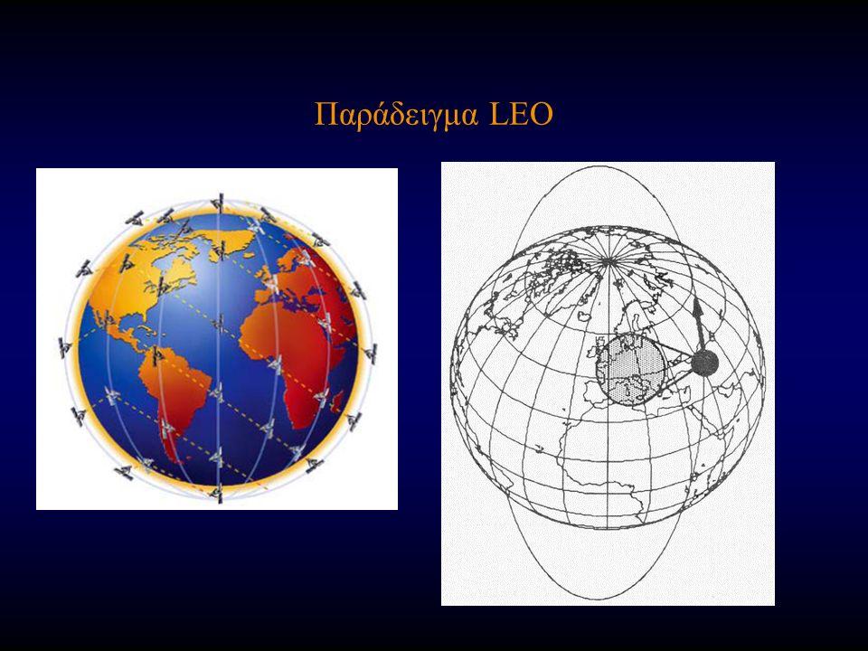 Παράδειγμα LEO