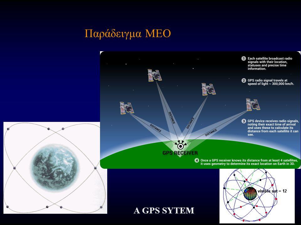 Παράδειγμα MEO A GPS SYTEM