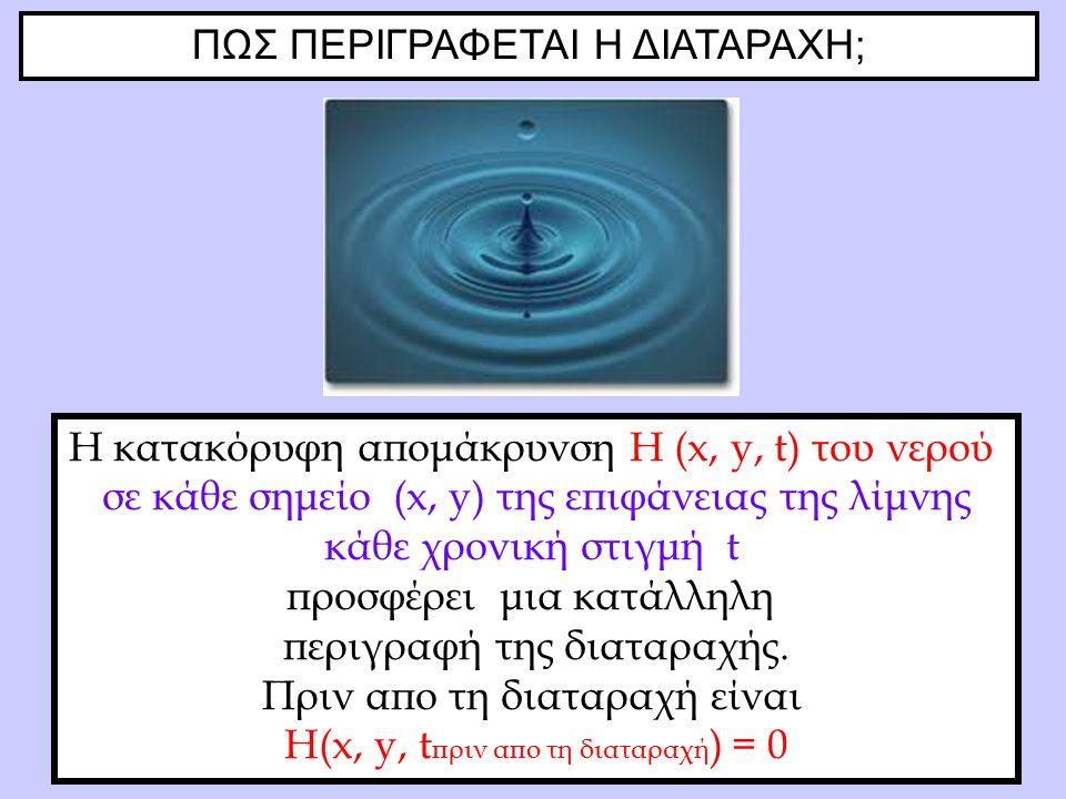ΠΩΣ ΠΕΡΙΓΡΑΦΕΤΑΙ Η ΔΙΑΤΑΡΑΧΗ; Η κατακόρυφη απομάκρυνση Η (x, y, t) του νερού σε κάθε σημείο (x, y) της επιφάνειας της λίμνης κάθε χρονική στιγμή t προσφέρει μια κατάλληλη περιγραφή της διαταραχής.