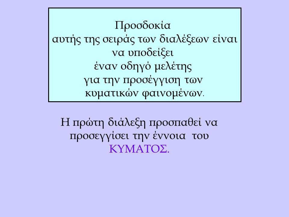 114 Αιτιολόγηση της κρατικής παρέμβασης Σημείωμα Αναφοράς Copyright Εθνικόν και Καποδιστριακόν Πανεπιστήμιον Αθηνών, Κωνσταντίνος Ευταξίας 2015.