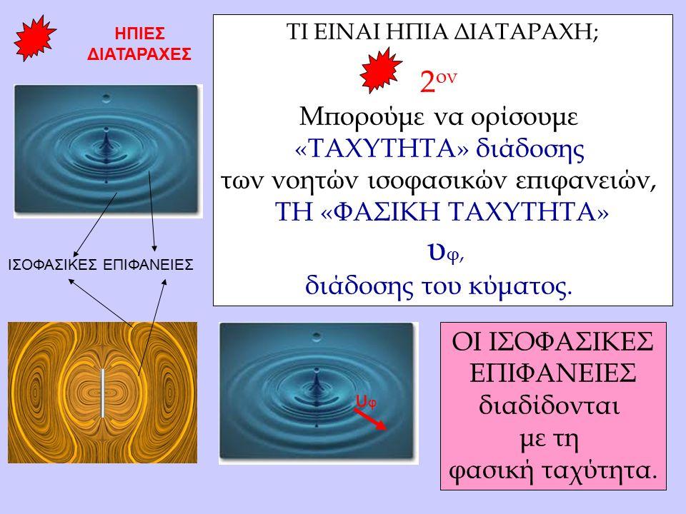 TI EINAI ΗΠΙΑ ΔΙΑΤΑΡΑΧΗ; 2 ον Μπορούμε να ορίσουμε «ΤΑΧΥΤΗΤΑ» διάδοσης των νοητών ισοφασικών επιφανειών, TH «ΦΑΣΙΚΗ ΤΑΧΥΤΗΤΑ» υ φ, διάδοσης του κύματος.