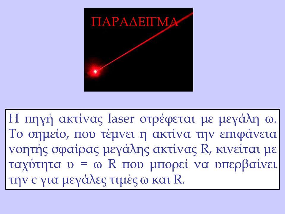 A Η πηγή ακτίνας laser στρέφεται με μεγάλη ω.