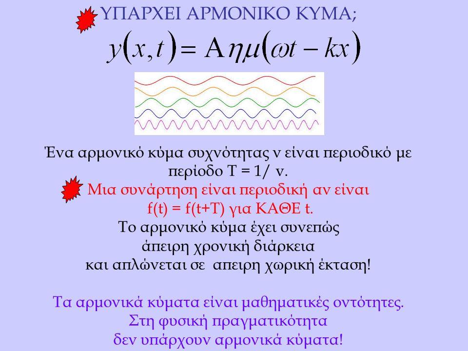 ΥΠΑΡΧΕΙ ΑΡΜΟΝΙΚΟ ΚΥΜΑ; Ένα αρμονικό κύμα συχνότητας ν είναι περιοδικό με περίοδο Τ = 1/ v.