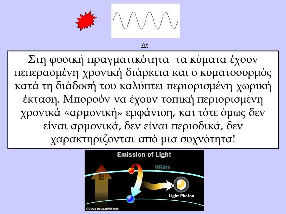 ΔtΔt Στη φυσική πραγματικότητα τα κύματα έχουν πεπερασμένη χρονική διάρκεια και ο κυματοσυρμός κατά τη διάδοσή του καλύπτει περιορισμένη χωρική έκταση.