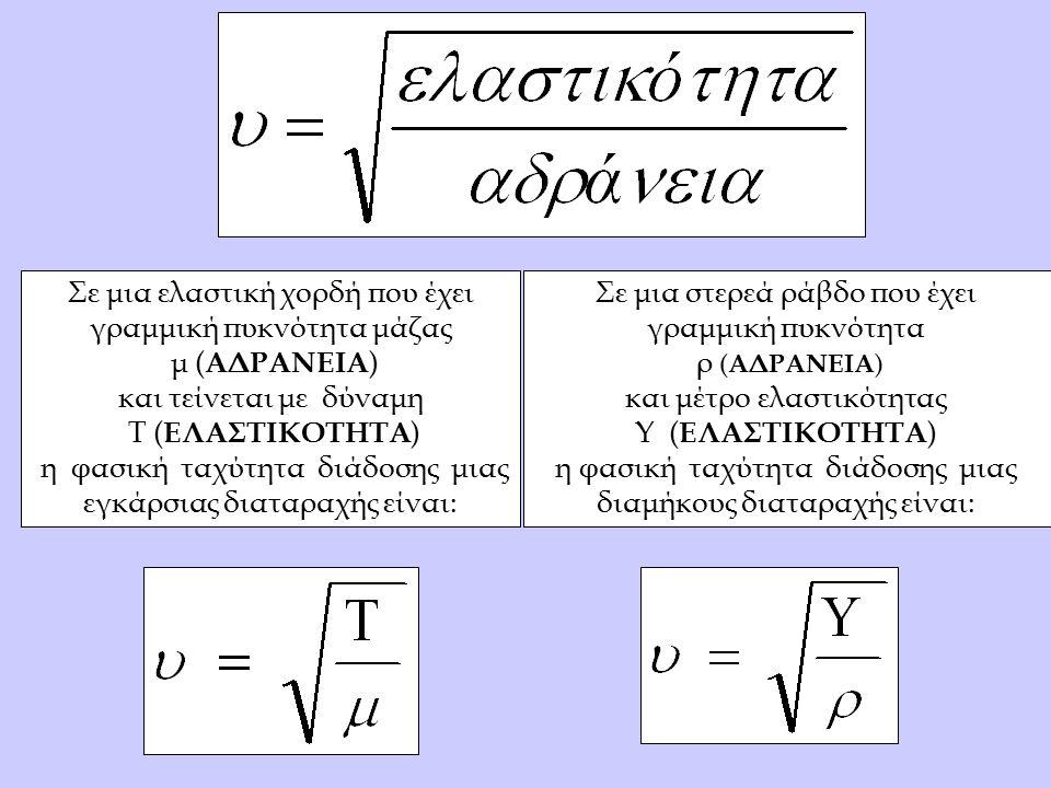 Σε μια ελαστική χορδή που έχει γραμμική πυκνότητα μάζας μ ( AΔΡΑΝΕΙΑ ) και τείνεται με δύναμη Τ ( ΕΛΑΣΤΙΚΟΤΗΤΑ ) η φασική ταχύτητα διάδοσης μιας εγκάρσιας διαταραχής είναι: Σε μια στερεά ράβδο που έχει γραμμική πυκνότητα ρ ( AΔΡΑΝΕΙΑ ) και μέτρο ελαστικότητας Υ ( ΕΛΑΣΤΙΚΟΤΗΤΑ ) η φασική ταχύτητα διάδοσης μιας διαμήκους διαταραχής είναι: