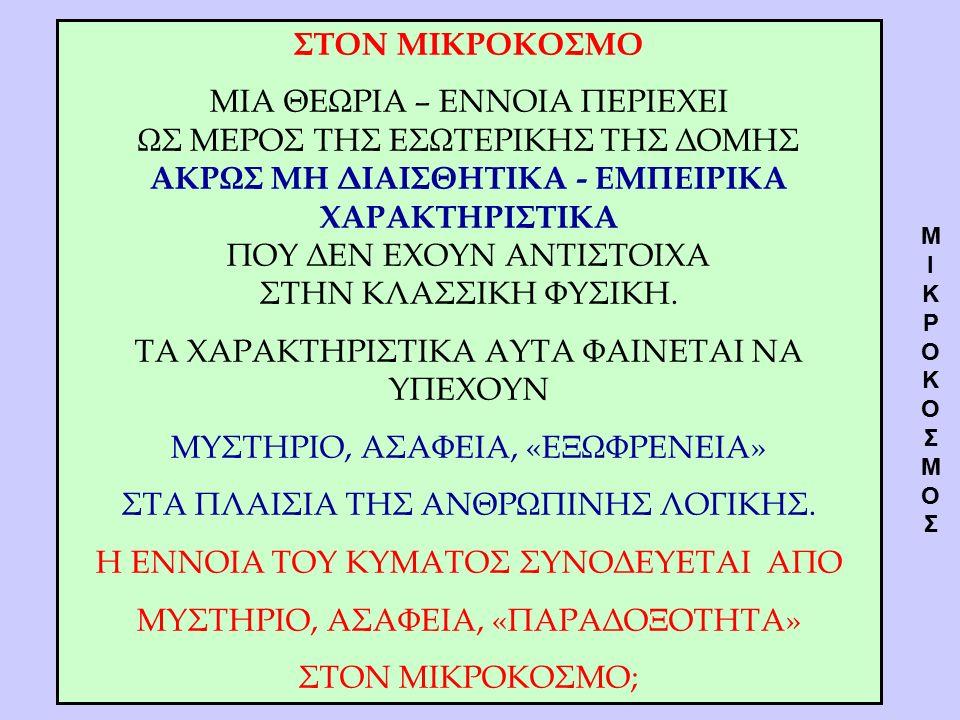 ΣΤΟΝ ΜΙΚΡΟΚΟΣΜΟ ΜΙΑ ΘΕΩΡΙΑ – ΕΝΝΟΙΑ ΠΕΡΙΕΧΕΙ ΩΣ ΜΕΡΟΣ ΤΗΣ ΕΣΩΤΕΡΙΚΗΣ ΤΗΣ ΔΟΜΗΣ ΑΚΡΩΣ ΜΗ ΔΙΑΙΣΘΗΤΙΚΑ - ΕΜΠΕΙΡΙΚΑ ΧΑΡΑΚΤΗΡΙΣΤΙΚΑ ΠΟΥ ΔΕΝ ΕΧΟΥΝ ΑΝΤΙΣΤΟΙΧΑ ΣΤΗΝ ΚΛΑΣΣΙΚΗ ΦΥΣΙΚΗ.