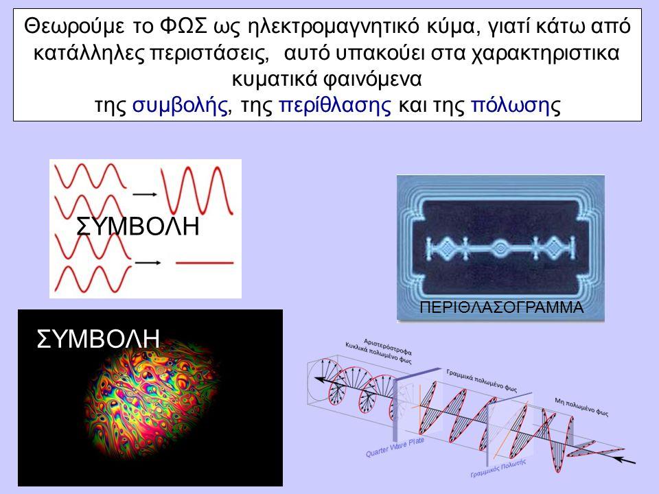 Θεωρούμε το ΦΩΣ ως ηλεκτρομαγνητικό κύμα, γιατί κάτω από κατάλληλες περιστάσεις, αυτό υπακούει στα χαρακτηριστικα κυματικά φαινόμενα της συμβολής, της περίθλασης και της πόλωσης ΠΕΡΙΘΛΑΣΟΓΡΑΜΜΑ ΣΥΜΒΟΛΗ