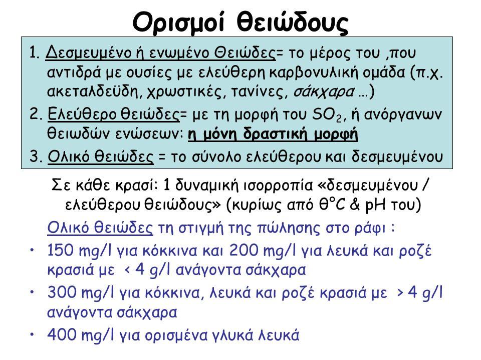 1. Δεσμευμένο ή ενωμένο Θειώδες= το μέρος του,που αντιδρά με ουσίες με ελεύθερη καρβονυλική ομάδα (π.χ. ακεταλδεϋδη, χρωστικές, τανίνες, σάκχαρα …) 2.
