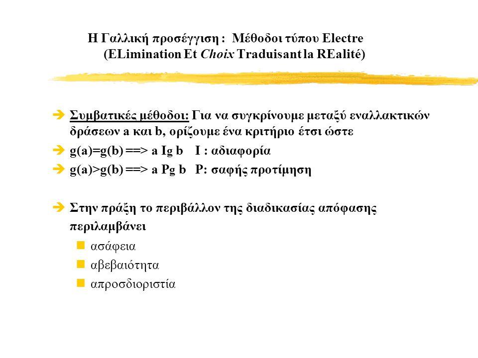 Η Γαλλική προσέγγιση : Μέθοδοι τύπου Electre (ELimination Et Choix Traduisant la REalité)  Συμβατικές μέθοδοι: Για να συγκρίνουμε μεταξύ εναλλακτικών δράσεων a και b, ορίζουμε ένα κριτήριο έτσι ώστε  g(a)=g(b) ==> a I g bI : αδιαφορία  g(a)>g(b) ==> a P g bP: σαφής προτίμηση  Στην πράξη το περιβάλλον της διαδικασίας απόφασης περιλαμβάνει ασάφεια αβεβαιότητα απροσδιοριστία