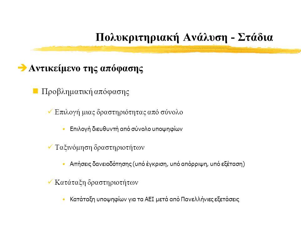 Πολυκριτηριακή Ανάλυση - Στάδια  Αντικείμενο της απόφασης Προβληματική απόφασης Επιλογή μιας δραστηριότητας από σύνολο Επιλογή διευθυντή από σύνολο υποψηφίων Ταξινόμηση δραστηριοτήτων Αιτήσεις δανειοδότησης (υπό έγκριση, υπό απόρριψη, υπό εξέταση) Κατάταξη δραστηριοτήτων Κατάταξη υποψηφίων για τα ΑΕΙ μετά από Πανελλήνιες εξετάσεις