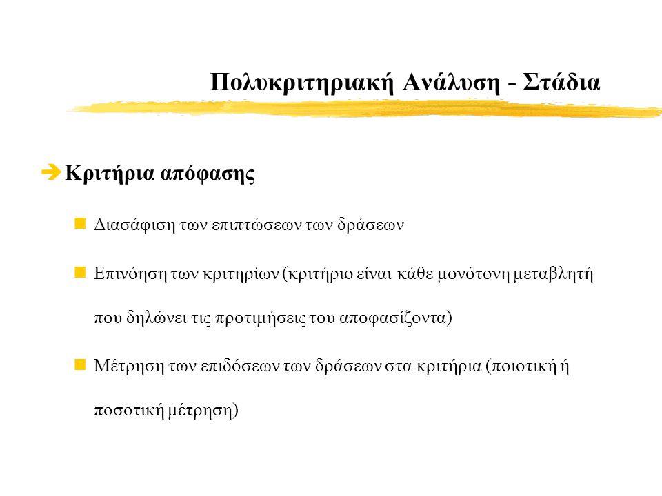 Πολυκριτηριακή Ανάλυση - Στάδια  Κριτήρια απόφασης Διασάφιση των επιπτώσεων των δράσεων Επινόηση των κριτηρίων (κριτήριο είναι κάθε μονότονη μεταβλητή που δηλώνει τις προτιμήσεις του αποφασίζοντα) Μέτρηση των επιδόσεων των δράσεων στα κριτήρια (ποιοτική ή ποσοτική μέτρηση)