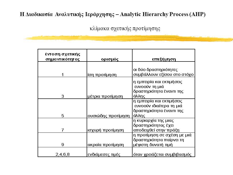 Η Διαδικασία Αναλυτικής Ιεράρχησης – Analytic Hierarchy Process (AHP) κλίμακα σχετικής προτίμησης