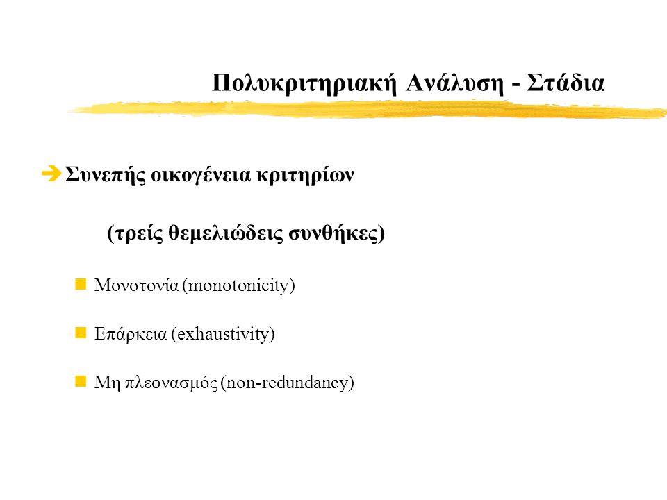 Πολυκριτηριακή Ανάλυση - Στάδια  Συνεπής οικογένεια κριτηρίων (τρείς θεμελιώδεις συνθήκες) Μονοτονία (monotonicity) Επάρκεια (exhaustivity) Μη πλεονασμός (non-redundancy)