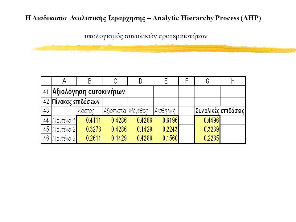 Η Διαδικασία Αναλυτικής Ιεράρχησης – Analytic Hierarchy Process (AHP) υπολογισμός συνολικών προτεραιοτήτων