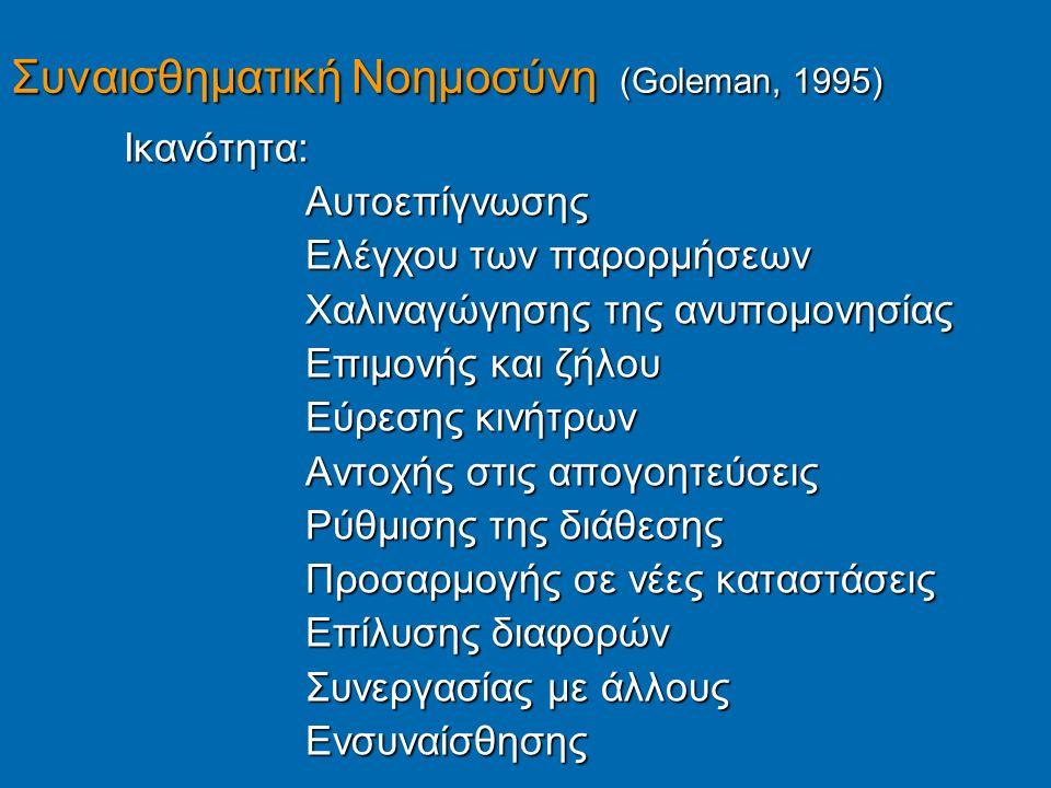 Συναισθηματική Νοημοσύνη (Goleman, 1995) Ικανότητα: Ικανότητα: Αυτοεπίγνωσης Αυτοεπίγνωσης Ελέγχου των παρορμήσεων Ελέγχου των παρορμήσεων Χαλιναγώγησης της ανυπομονησίας Χαλιναγώγησης της ανυπομονησίας Επιμονής και ζήλου Επιμονής και ζήλου Εύρεσης κινήτρων Εύρεσης κινήτρων Αντοχής στις απογοητεύσεις Αντοχής στις απογοητεύσεις Ρύθμισης της διάθεσης Ρύθμισης της διάθεσης Προσαρμογής σε νέες καταστάσεις Προσαρμογής σε νέες καταστάσεις Επίλυσης διαφορών Επίλυσης διαφορών Συνεργασίας με άλλους Συνεργασίας με άλλους Ενσυναίσθησης Ενσυναίσθησης
