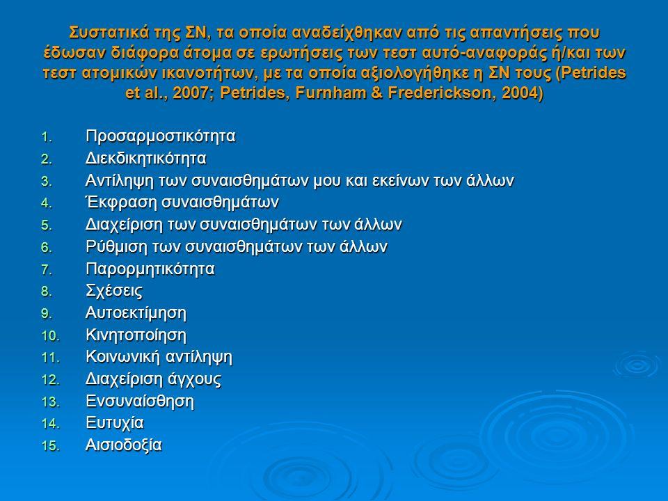 Συστατικά της ΣΝ, τα οποία αναδείχθηκαν από τις απαντήσεις που έδωσαν διάφορα άτομα σε ερωτήσεις των τεστ αυτό-αναφοράς ή/και των τεστ ατομικών ικανοτήτων, με τα οποία αξιολογήθηκε η ΣΝ τους (Petrides et al., 2007; Petrides, Furnham & Frederickson, 2004) 1.