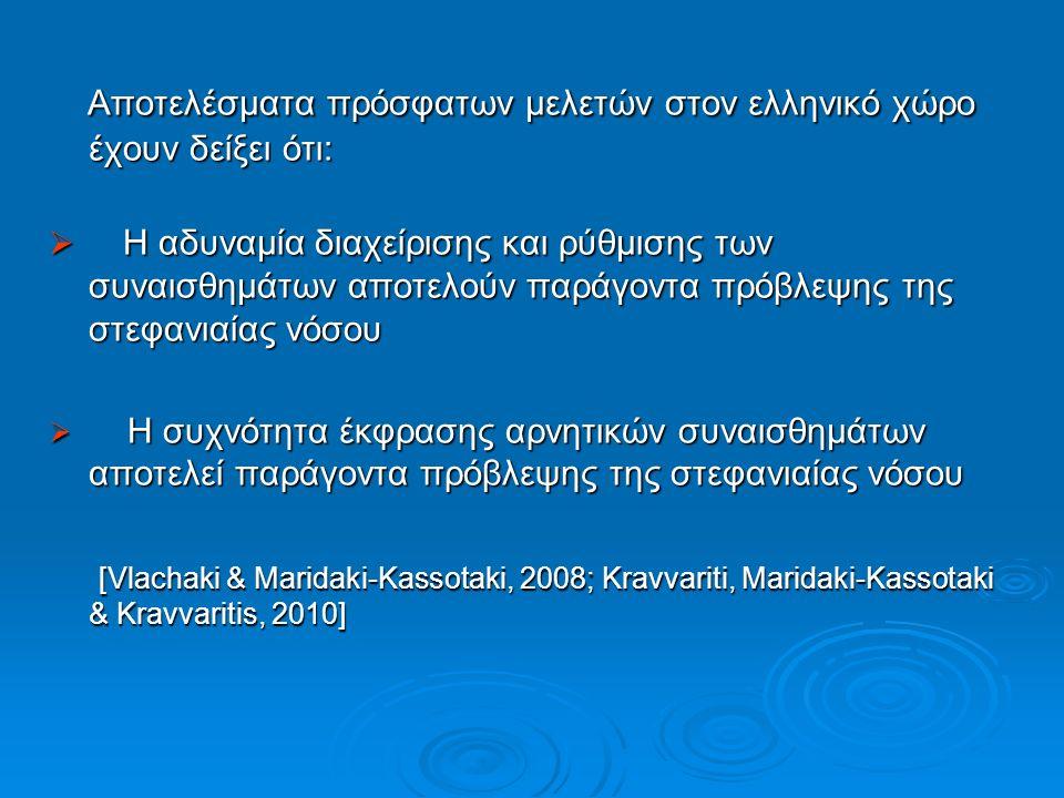 Αποτελέσματα πρόσφατων μελετών στον ελληνικό χώρο έχουν δείξει ότι: Αποτελέσματα πρόσφατων μελετών στον ελληνικό χώρο έχουν δείξει ότι:  Η αδυναμία διαχείρισης και ρύθμισης των συναισθημάτων αποτελούν παράγοντα πρόβλεψης της στεφανιαίας νόσου  Η συχνότητα έκφρασης αρνητικών συναισθημάτων αποτελεί παράγοντα πρόβλεψης της στεφανιαίας νόσου [Vlachaki & Maridaki-Kassotaki, 2008; Kravvariti, Maridaki-Kassotaki & Kravvaritis, 2010] [Vlachaki & Maridaki-Kassotaki, 2008; Kravvariti, Maridaki-Kassotaki & Kravvaritis, 2010]