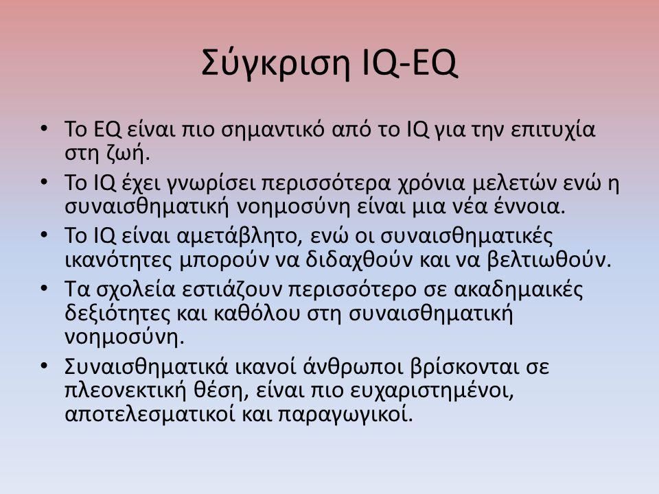 Σύγκριση IQ-EQ Το EQ είναι πιο σημαντικό από το IQ για την επιτυχία στη ζωή.