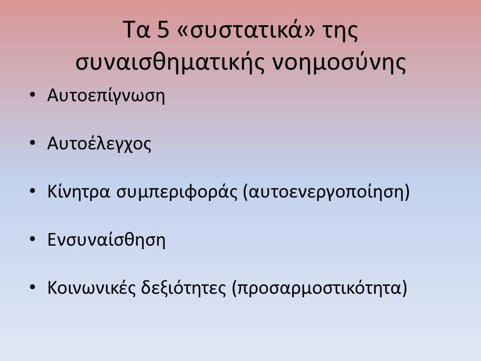 Τα 5 «συστατικά» της συναισθηματικής νοημοσύνης Αυτοεπίγνωση Αυτοέλεγχος Κίνητρα συμπεριφοράς (αυτοενεργοποίηση) Ενσυναίσθηση Κοινωνικές δεξιότητες (προσαρμοστικότητα)