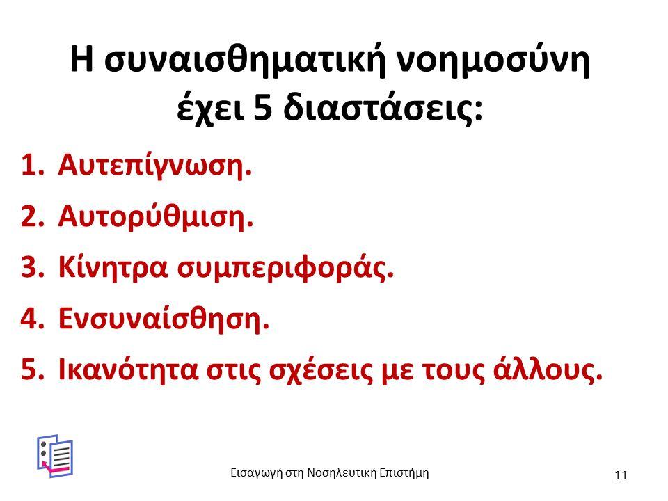 Η συναισθηματική νοημοσύνη έχει 5 διαστάσεις: 1.Αυτεπίγνωση.