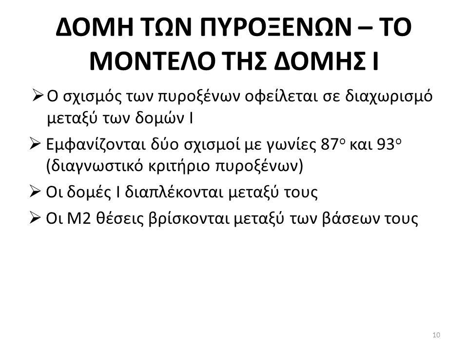 ΔΟΜΗ ΤΩΝ ΠΥΡΟΞΕΝΩΝ – ΤΟ ΜΟΝΤΕΛΟ ΤΗΣ ΔΟΜΗΣ Ι  Ο σχισμός των πυροξένων οφείλεται σε διαχωρισμό μεταξύ των δομών Ι  Εμφανίζονται δύο σχισμοί με γωνίες 87 ο και 93 ο (διαγνωστικό κριτήριο πυροξένων)  Οι δομές Ι διαπλέκονται μεταξύ τους  Οι Μ2 θέσεις βρίσκονται μεταξύ των βάσεων τους 10