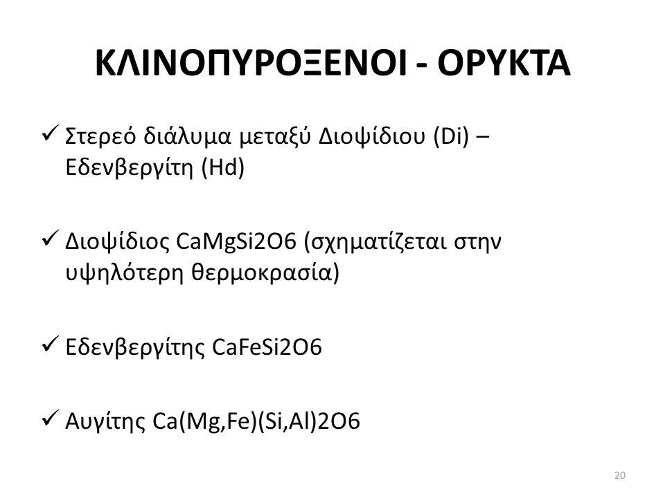 ΚΛΙΝΟΠΥΡΟΞΕΝΟΙ - ΟΡΥΚΤΑ Στερεό διάλυμα μεταξύ Διοψίδιου (Di) – Εδενβεργίτη (Hd) Διοψίδιος CaMgSi2O6 (σχηματίζεται στην υψηλότερη θερμοκρασία) Εδενβεργίτης CaFeSi2O6 Αυγίτης Ca(Mg,Fe)(Si,Al)2O6 20
