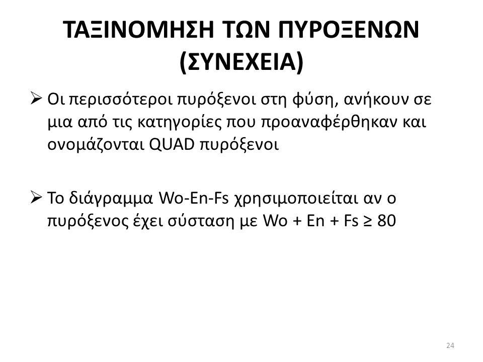 ΤΑΞΙΝΟΜΗΣΗ ΤΩΝ ΠΥΡΟΞΕΝΩΝ (ΣΥΝΕΧΕΙΑ)  Οι περισσότεροι πυρόξενοι στη φύση, ανήκουν σε μια από τις κατηγορίες που προαναφέρθηκαν και ονομάζονται QUAD πυρόξενοι  Το διάγραμμα Wo-En-Fs χρησιμοποιείται αν ο πυρόξενος έχει σύσταση με Wo + En + Fs ≥ 80 24