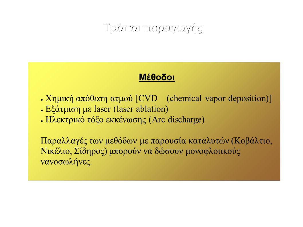 Τρόποι παραγωγής Μέθοδοι ● Χημική απόθεση ατμού [CVD (chemical vapor deposition)] ● Εξάτμιση με laser (laser ablation) ● Ηλεκτρικό τόξο εκκένωσης (Arc discharge) Παραλλαγές των μεθόδων με παρουσία καταλυτών (Κοβάλτιο, Νικέλιο, Σίδηρος) μπορούν να δώσουν μονοφλοιικούς νανοσωλήνες.
