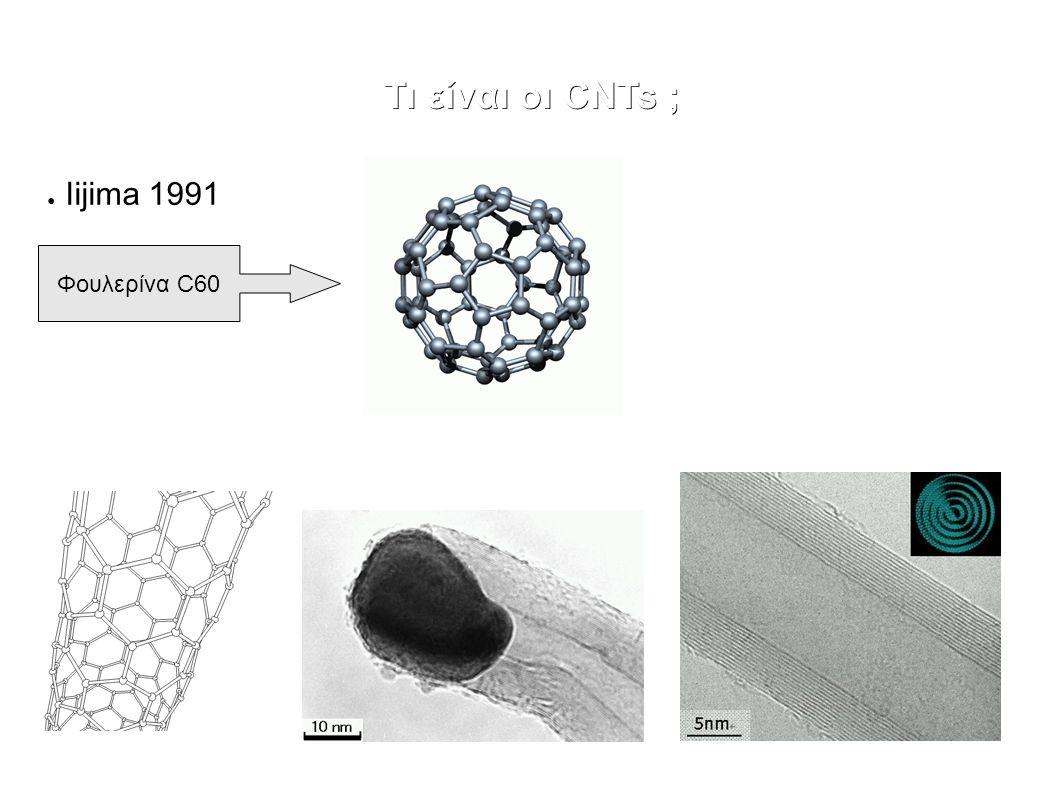 Εφαρμογές ● Συγκράτηση υδρογόνου (μέχρι και 10% του βάρους τους) ως χημικό καύσιμο.