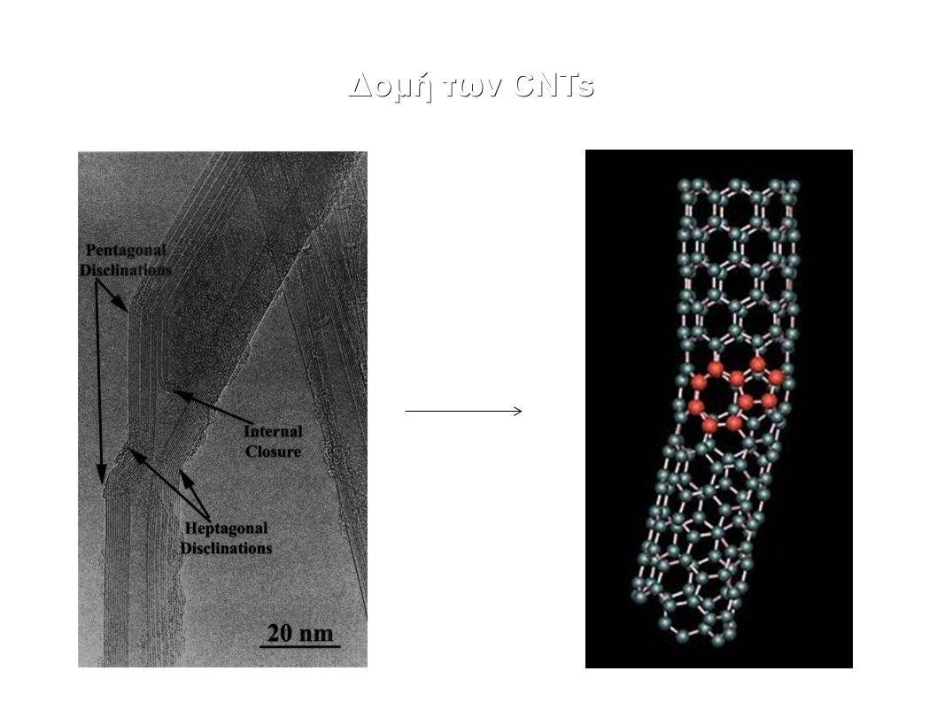 Επίδραση στην αγωγιμότητα Μήτρα εποξειδικής ρητίνης