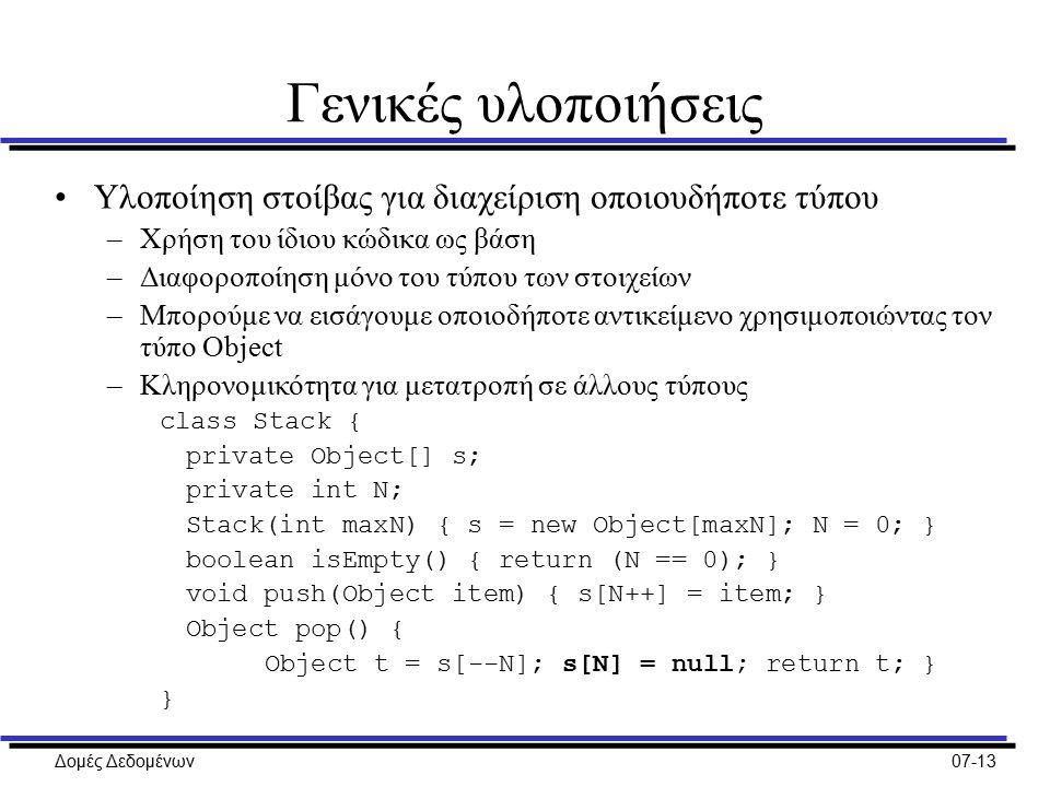 Δομές Δεδομένων07-13 Γενικές υλοποιήσεις Υλοποίηση στοίβας για διαχείριση οποιουδήποτε τύπου –Χρήση του ίδιου κώδικα ως βάση –Διαφοροποίηση μόνο του τύπου των στοιχείων –Μπορούμε να εισάγουμε οποιοδήποτε αντικείμενο χρησιμοποιώντας τον τύπο Object –Κληρονομικότητα για μετατροπή σε άλλους τύπους class Stack { private Object[] s; private int N; Stack(int maxN) { s = new Object[maxN]; N = 0; } boolean isEmpty() { return (N == 0); } void push(Object item) { s[N++] = item; } Object pop() { Object t = s[--N]; s[N] = null; return t; } }