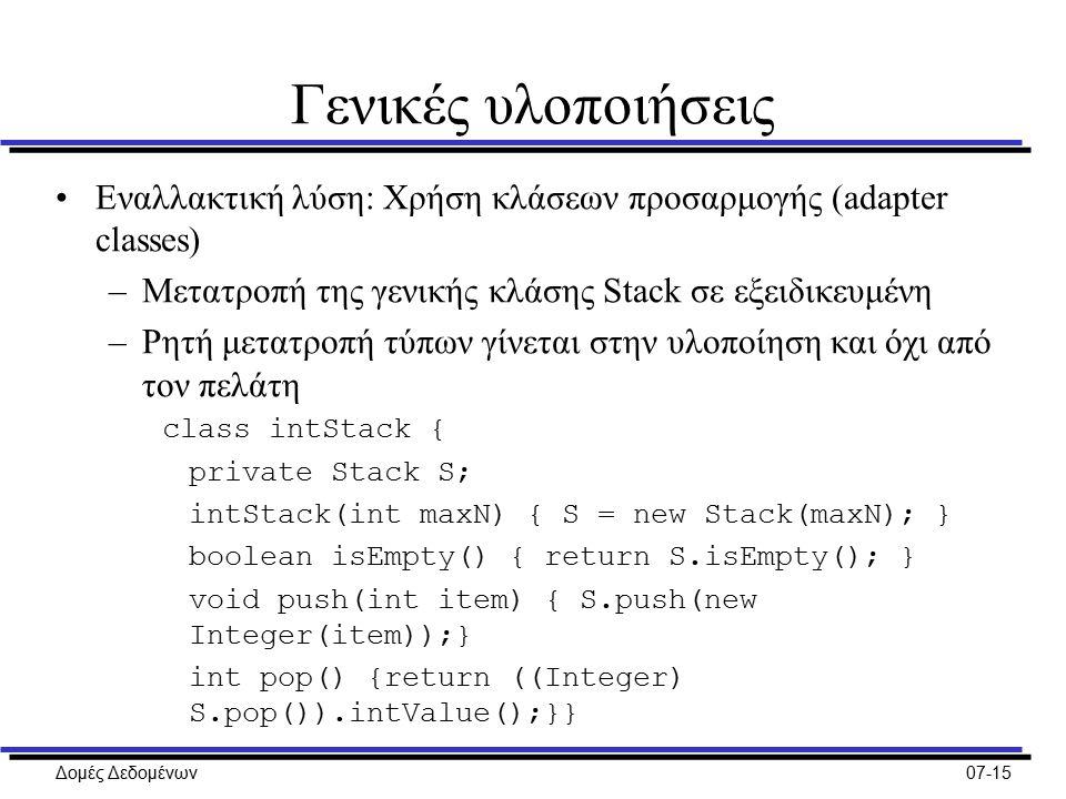 Δομές Δεδομένων07-15 Γενικές υλοποιήσεις Εναλλακτική λύση: Χρήση κλάσεων προσαρμογής (adapter classes) –Μετατροπή της γενικής κλάσης Stack σε εξειδικευμένη –Ρητή μετατροπή τύπων γίνεται στην υλοποίηση και όχι από τον πελάτη class intStack { private Stack S; intStack(int maxN) { S = new Stack(maxN); } boolean isEmpty() { return S.isEmpty(); } void push(int item) { S.push(new Integer(item));} int pop() {return ((Integer) S.pop()).intValue();}}