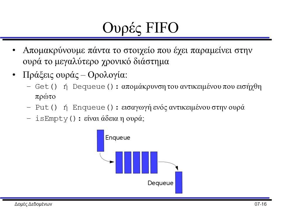 Δομές Δεδομένων07-16 Ουρές FIFO Απομακρύνουμε πάντα το στοιχείο που έχει παραμείνει στην ουρά το μεγαλύτερο χρονικό διάστημα Πράξεις ουράς – Ορολογία: –Get() ή Dequeue(): απομάκρυνση του αντικειμένου που εισήχθη πρώτο –Put() ή Enqueue(): εισαγωγή ενός αντικειμένου στην ουρά –isEmpty(): είναι άδεια η ουρά;