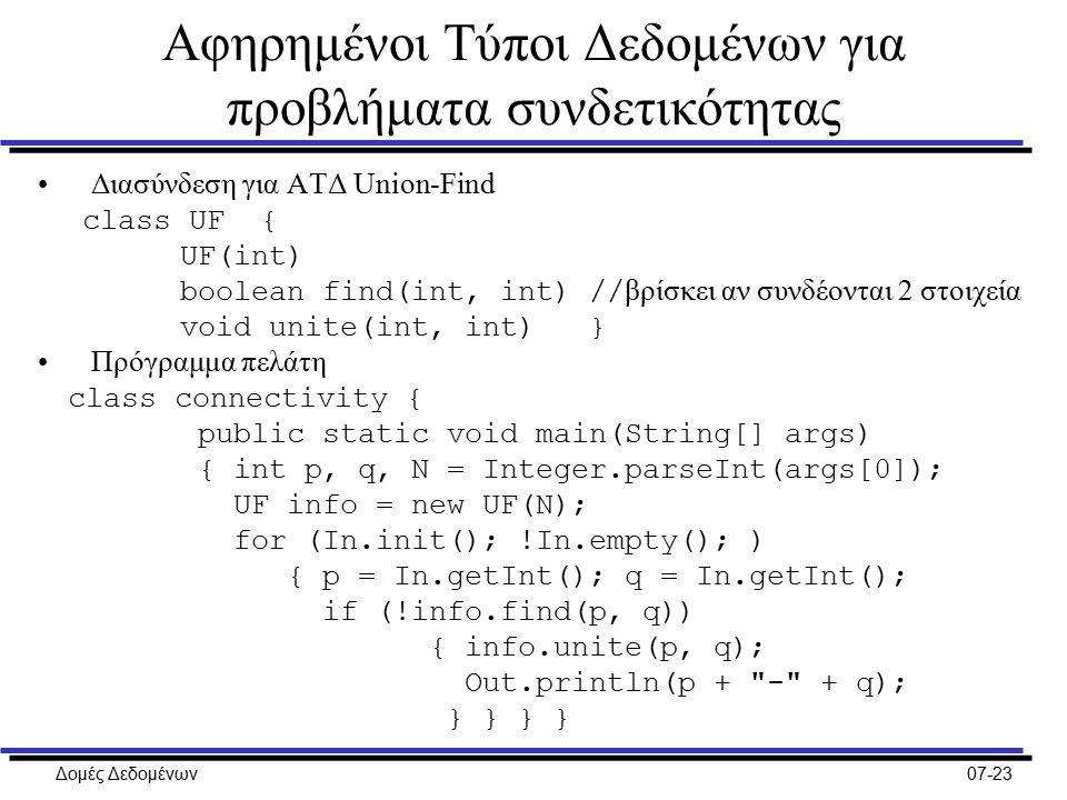 Δομές Δεδομένων07-23 Αφηρημένοι Τύποι Δεδομένων για προβλήματα συνδετικότητας Διασύνδεση για ΑΤΔ Union-Find class UF { UF(int) boolean find(int, int) // βρίσκει αν συνδέονται 2 στοιχεία void unite(int, int) } Πρόγραμμα πελάτη class connectivity { public static void main(String[] args) { int p, q, N = Integer.parseInt(args[0]); UF info = new UF(N); for (In.init(); !In.empty(); ) { p = In.getInt(); q = In.getInt(); if (!info.find(p, q)) { info.unite(p, q); Out.println(p + - + q); } } } }