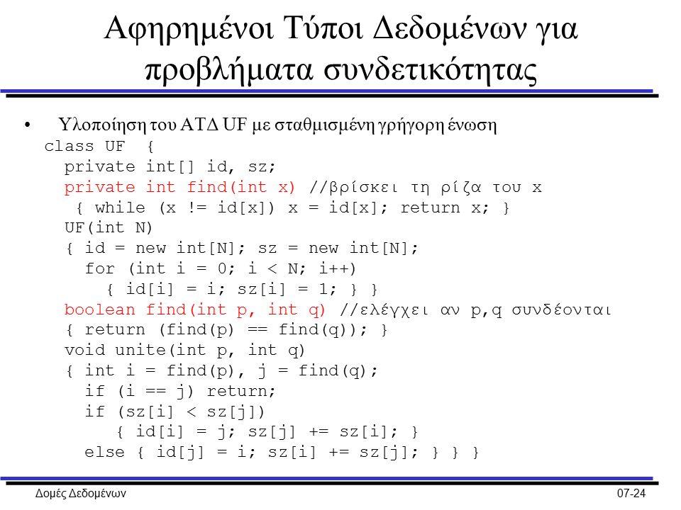Δομές Δεδομένων07-24 Αφηρημένοι Τύποι Δεδομένων για προβλήματα συνδετικότητας Υλοποίηση του ΑΤΔ UF με σταθμισμένη γρήγορη ένωση class UF { private int[] id, sz; private int find(int x) //βρίσκει τη ρίζα του x { while (x != id[x]) x = id[x]; return x; } UF(int N) { id = new int[N]; sz = new int[N]; for (int i = 0; i < N; i++) { id[i] = i; sz[i] = 1; } } boolean find(int p, int q) //ελέγχει αν p,q συνδέονται { return (find(p) == find(q)); } void unite(int p, int q) { int i = find(p), j = find(q); if (i == j) return; if (sz[i] < sz[j]) { id[i] = j; sz[j] += sz[i]; } else { id[j] = i; sz[i] += sz[j]; } } }