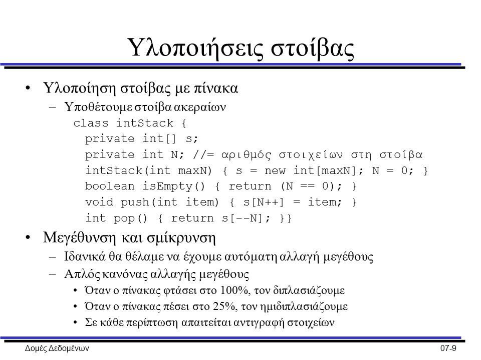 Δομές Δεδομένων07-9 Υλοποιήσεις στοίβας Υλοποίηση στοίβας με πίνακα –Υποθέτουμε στοίβα ακεραίων class intStack { private int[] s; private int N; //= αριθμός στοιχείων στη στοίβα intStack(int maxN) { s = new int[maxN]; N = 0; } boolean isEmpty() { return (N == 0); } void push(int item) { s[N++] = item; } int pop() { return s[--N]; }} Μεγέθυνση και σμίκρυνση –Ιδανικά θα θέλαμε να έχουμε αυτόματη αλλαγή μεγέθους –Απλός κανόνας αλλαγής μεγέθους Όταν ο πίνακας φτάσει στο 100%, τον διπλασιάζουμε Όταν ο πίνακας πέσει στο 25%, τον ημιδιπλασιάζουμε Σε κάθε περίπτωση απαιτείται αντιγραφή στοιχείων
