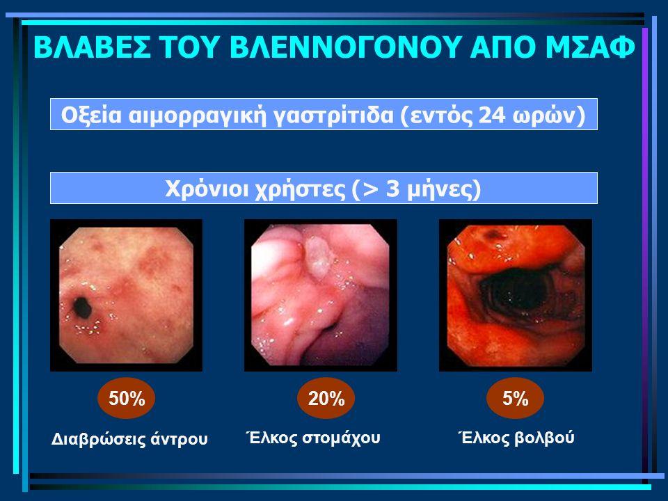 Οξεία αιμορραγική γαστρίτιδα (εντός 24 ωρών) Χρόνιοι χρήστες (> 3 μήνες) 50%20%5% Διαβρώσεις άντρου Έλκος στομάχουΈλκος βολβού