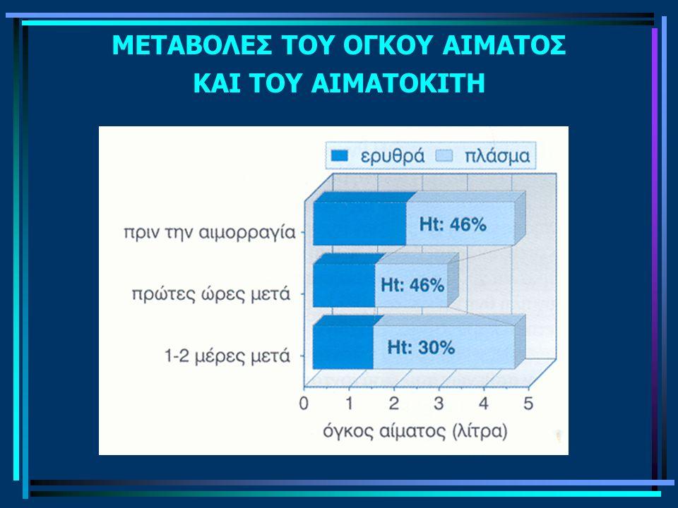 ΜΗ ΔΙΑΓΝΩΣΤΙΚΗ ΕΝΔΟΣΚΟΠΗΣΗ Εκλεκτική αγγειογραφία (Ρυθμός εξαγγείωσης:1-2ml/min) Δυναμικό σπινθηρογράφημα με 99mTc  Βαριά αιμορραγία  Αδυναμία ενδοσκόπησης  Πριν την ερευνητική λαπαροτομία